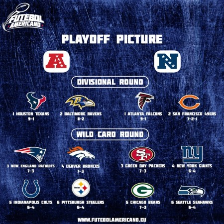 Playoff Picture - Week 11