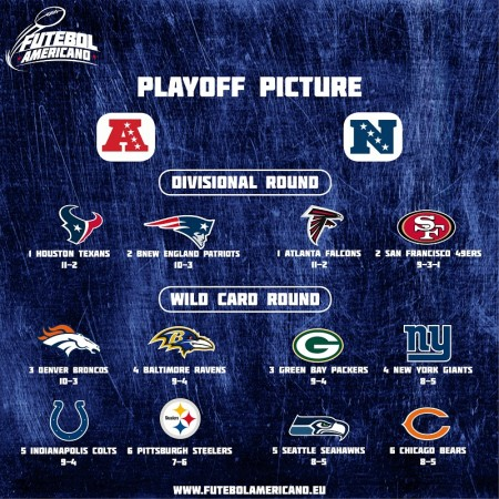 Playoff Picture - Week 14