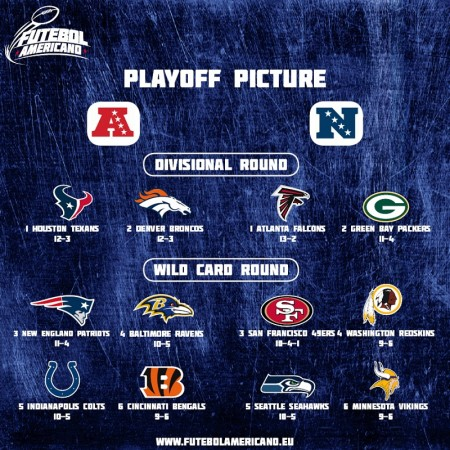 Playoff Picture - Week 16