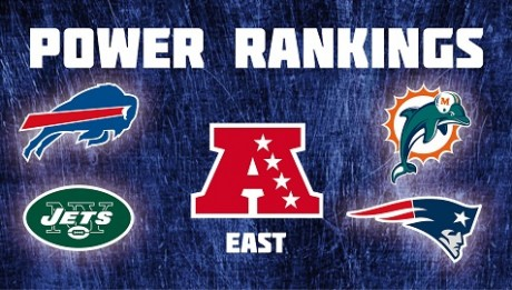 AFC East - Power Rankings