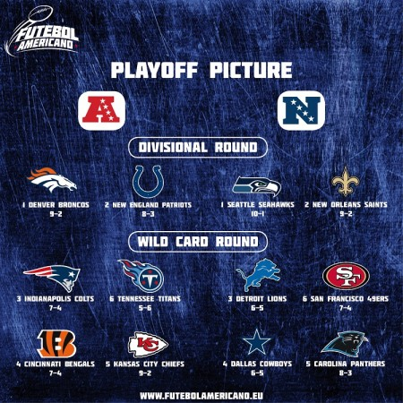 Playoff Picture - Week 12