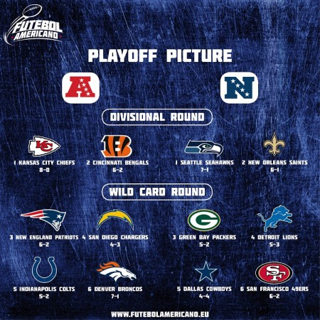 Playoff Picture - Week 8