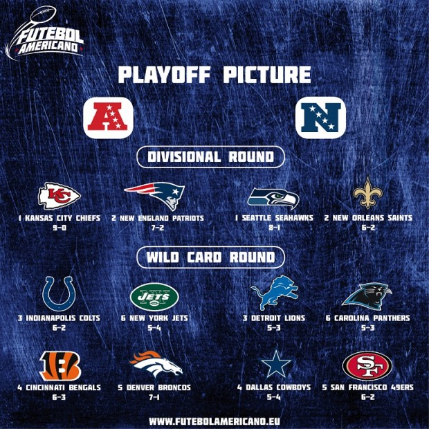 Playoff Picture - Week 9