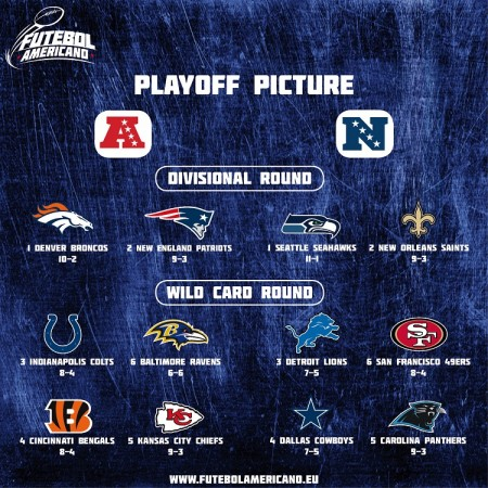 Playoff Picture - Week 13