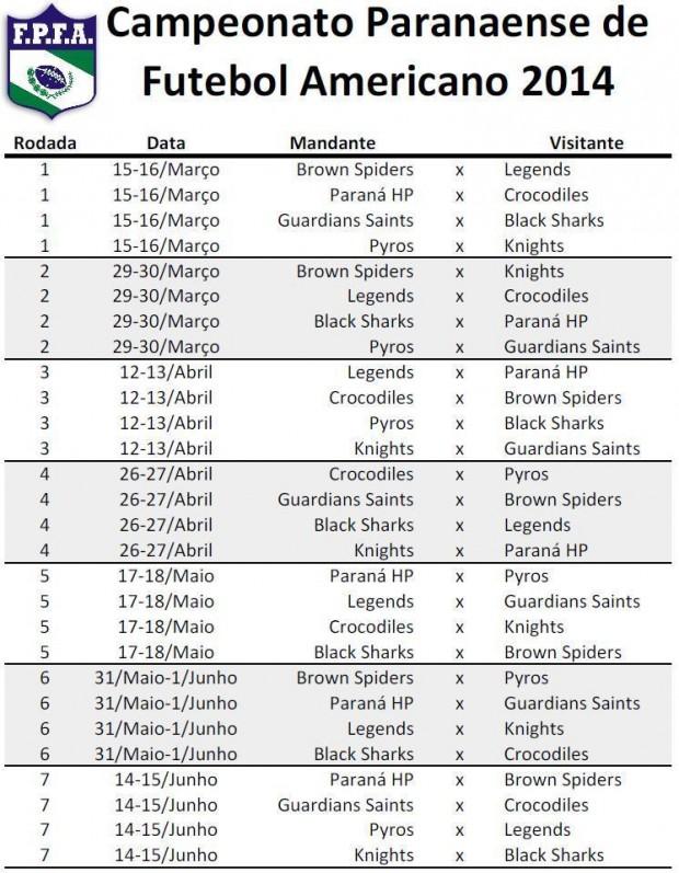 Tabela do Campeonato Paranaense de Futebol Americano 2014