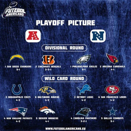 Playoff Picture - Week 6
