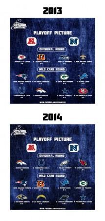 Week 7 - Comparação 2013 e 2014