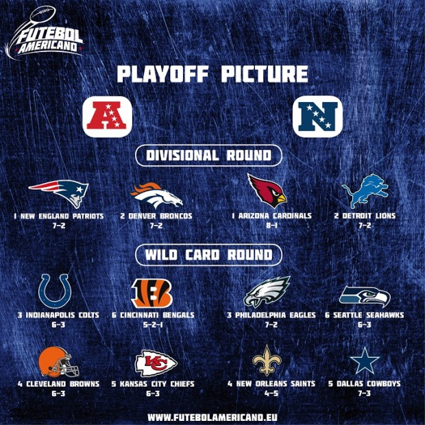 Playoff Picture - Week 10