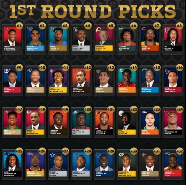 Draft 2015 - 1st Round Picks