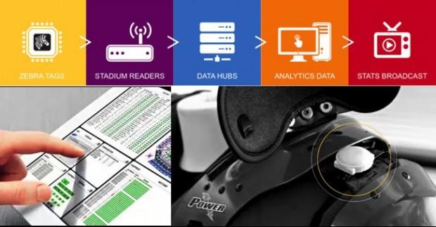 Sensor RFID