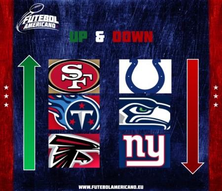 Up & Down NFL 2015 Week 1