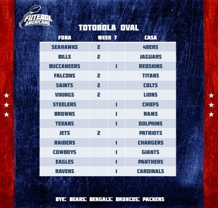 Totobola Oval: NFL 2015 Week 7