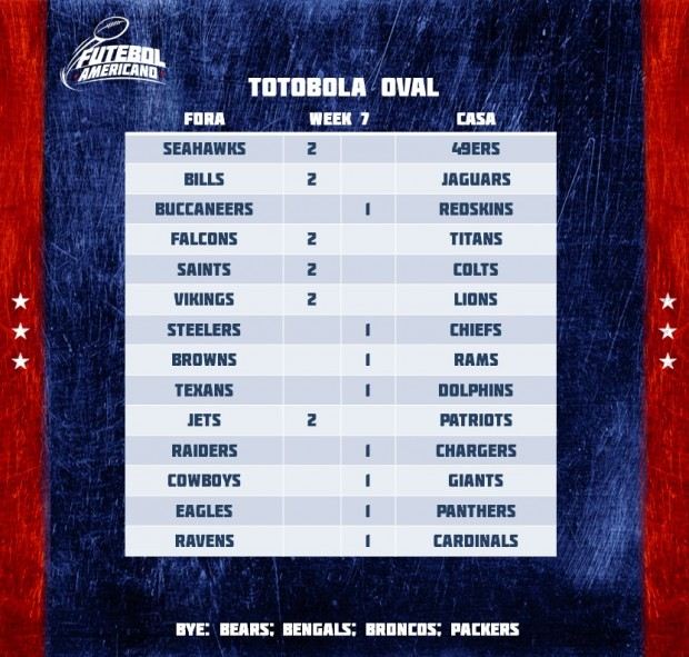 Totobola Oval: NFL 2015 Week 7