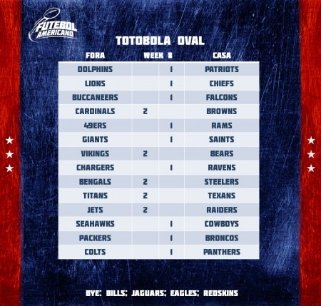 Totobola Oval: NFL 2015 Week 8