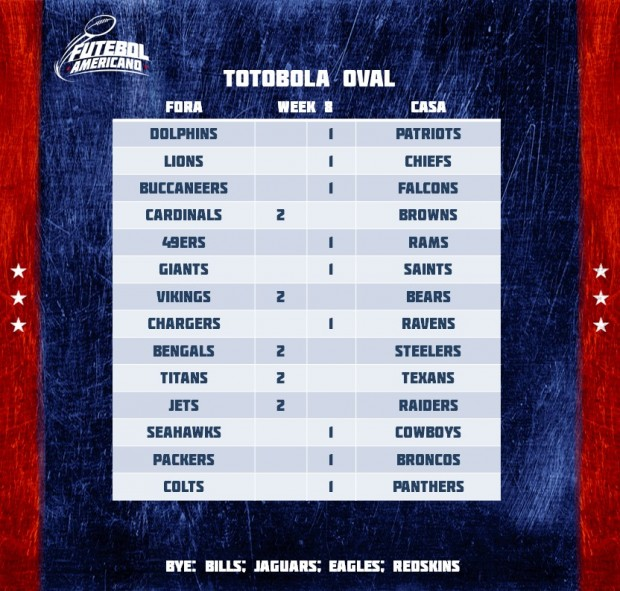 Totobola Oval: NFL 2015 Week 8