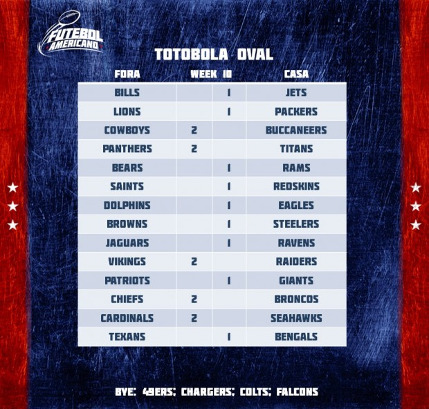 Totobola Oval: NFL 2015 Week 10