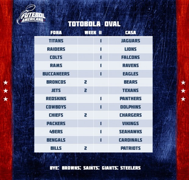 Totobola Oval - NFL 2015 Week 11
