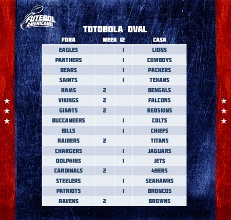 Totobola Oval: NFL 2015 Week 12