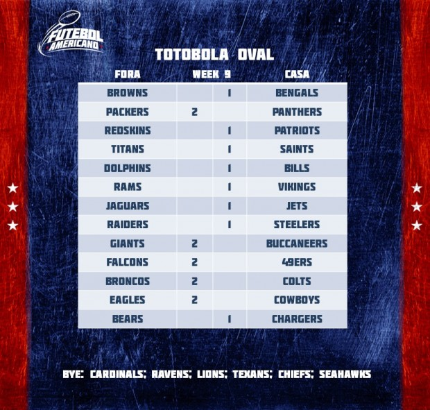 Totobola Oval: NFL 2015 Week 9