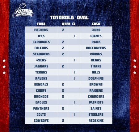 Totobola Oval: NFL 2015 Week 13