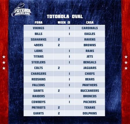 Totobola Oval: NFL 2015 Week 14
