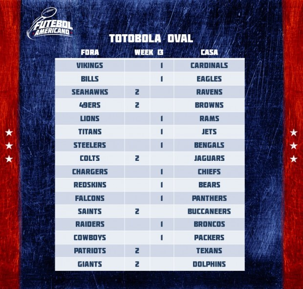 Totobola Oval: NFL 2015 Week 14