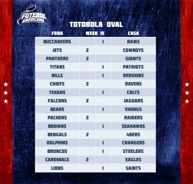 Totobola Oval - NFL 2015 Week 15