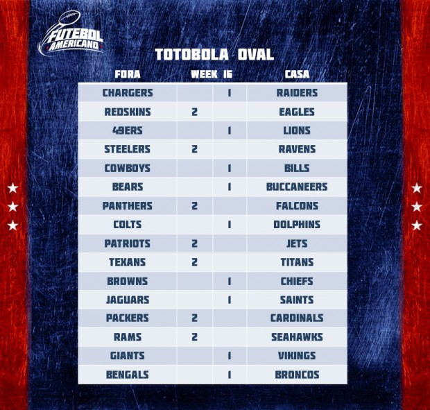 Totobola Oval - NFL 2015 Week 16
