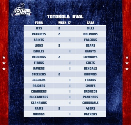 Totobola Oval - NFL 2015 Week 17