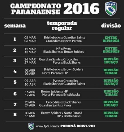 Paraná Bowl Temporada Regular