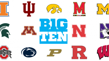 Big 10 College Football