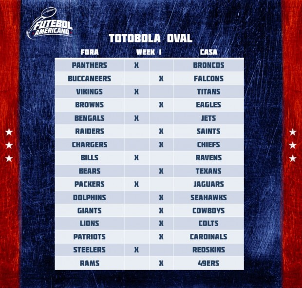 Totobola Oval - NFL 2016 Week 1