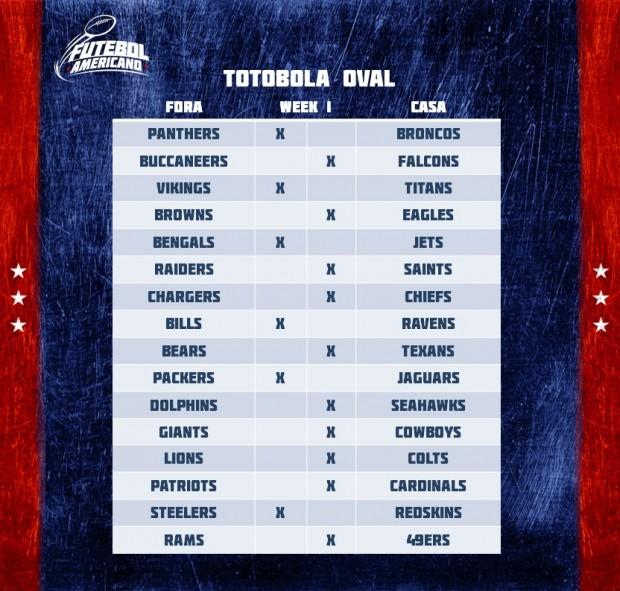 Totobola Oval - NFL 2016 Week 1