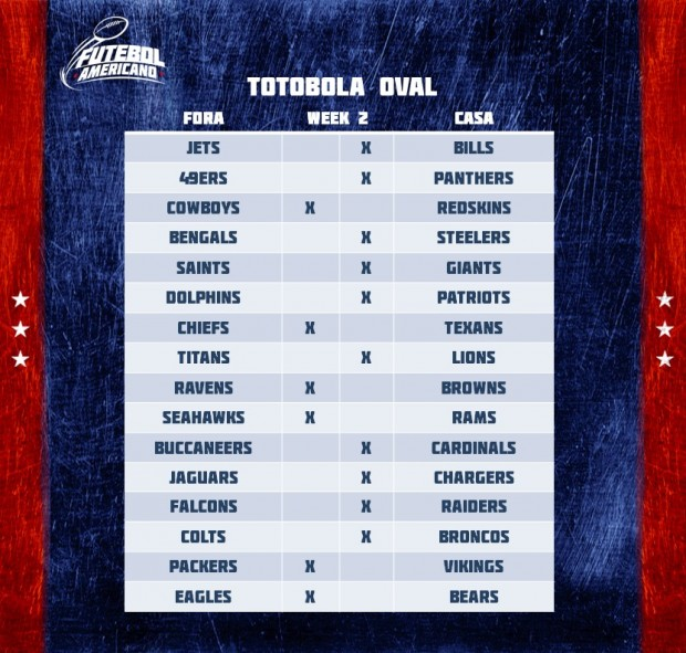 Totobola Oval - NFL 2016 Week 2
