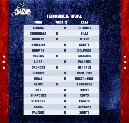 Totobola Oval - NFL 2016 Week 3