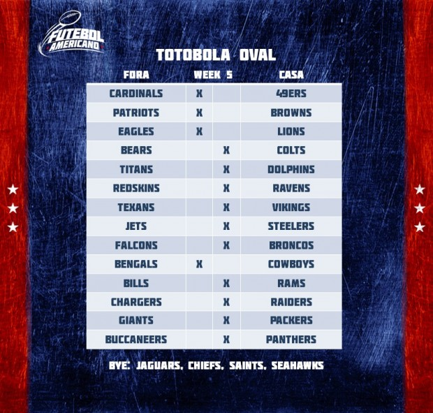 Totobola Oval - NFL 2016 Week 5