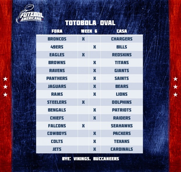 Totobola Oval - NFL 2016 Week 6