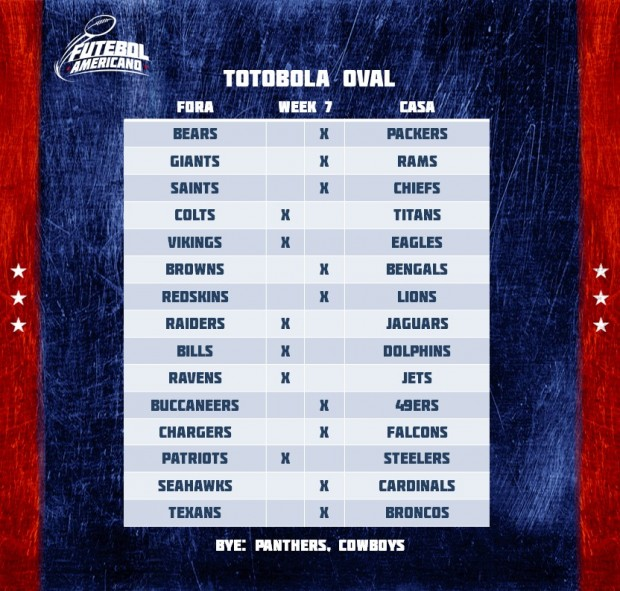 Totobola Oval - NFL 2016 Week 7