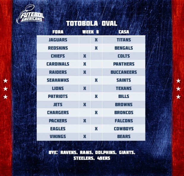 Totobola Oval - NFL 2016 Week 8