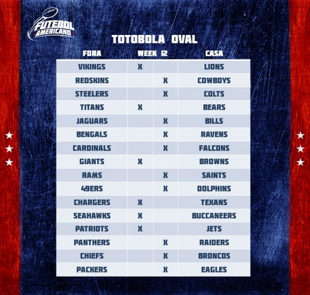 Totobola Oval - NFL 2016 Week 12