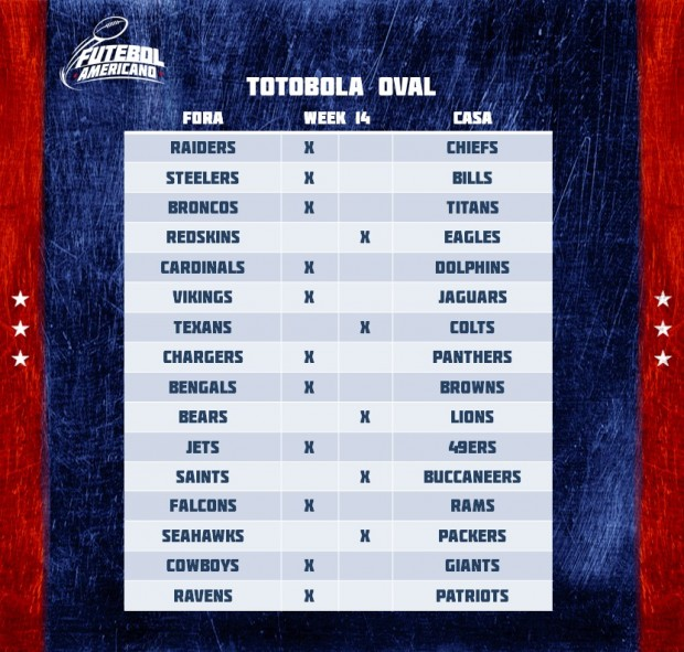 Totobola Oval - NFL 2016 Week 14