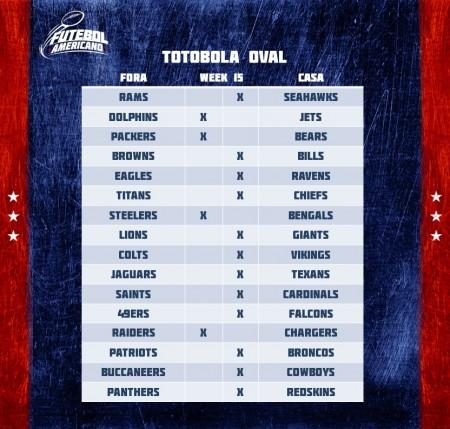 Totobola Oval - NFL 2016 Week 15