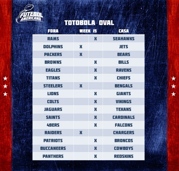 Totobola Oval - NFL 2016 Week 15