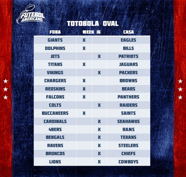 Totobola Oval - NFL 2016 Week 16