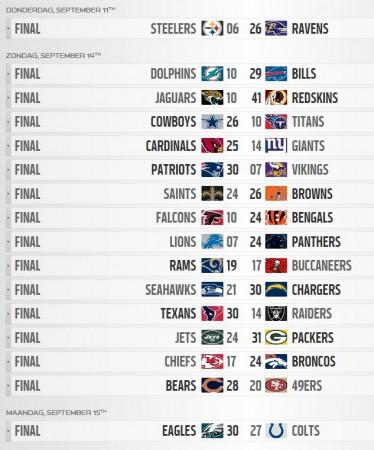 NFL - Resultados Week 2