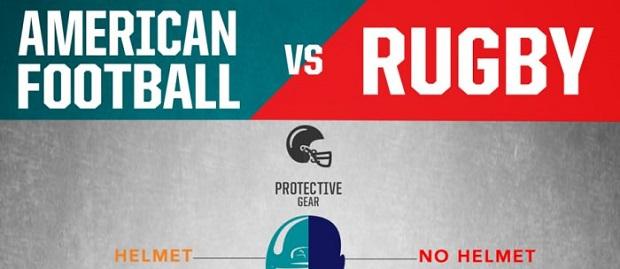 American Football vs Rugby